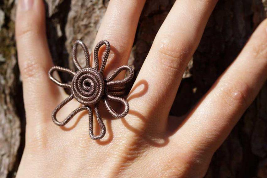 DIY Produktbild Ring - kreativsein.blog